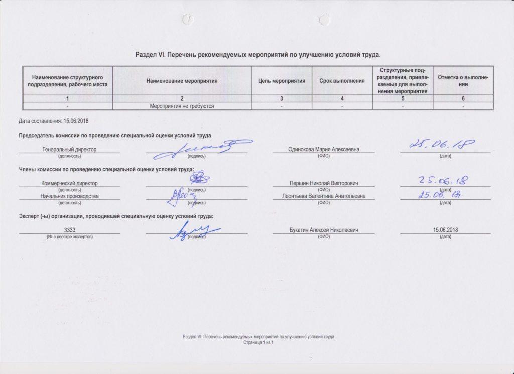 Отчет проверки условий труда в ООО «Кунжут»